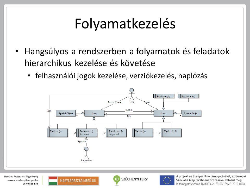 Folyamatkezelés Hangsúlyos a rendszerben a folyamatok és feladatok hierarchikus kezelése és követése.