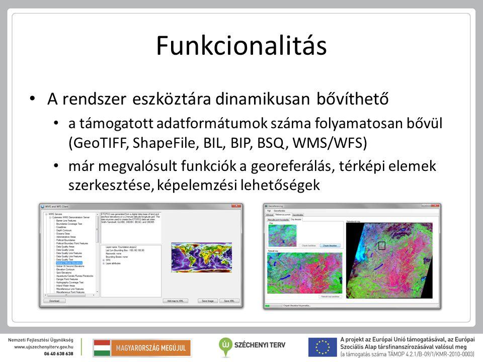 Funkcionalitás A rendszer eszköztára dinamikusan bővíthető