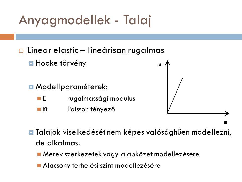 Anyagmodellek - Talaj Linear elastic – lineárisan rugalmas