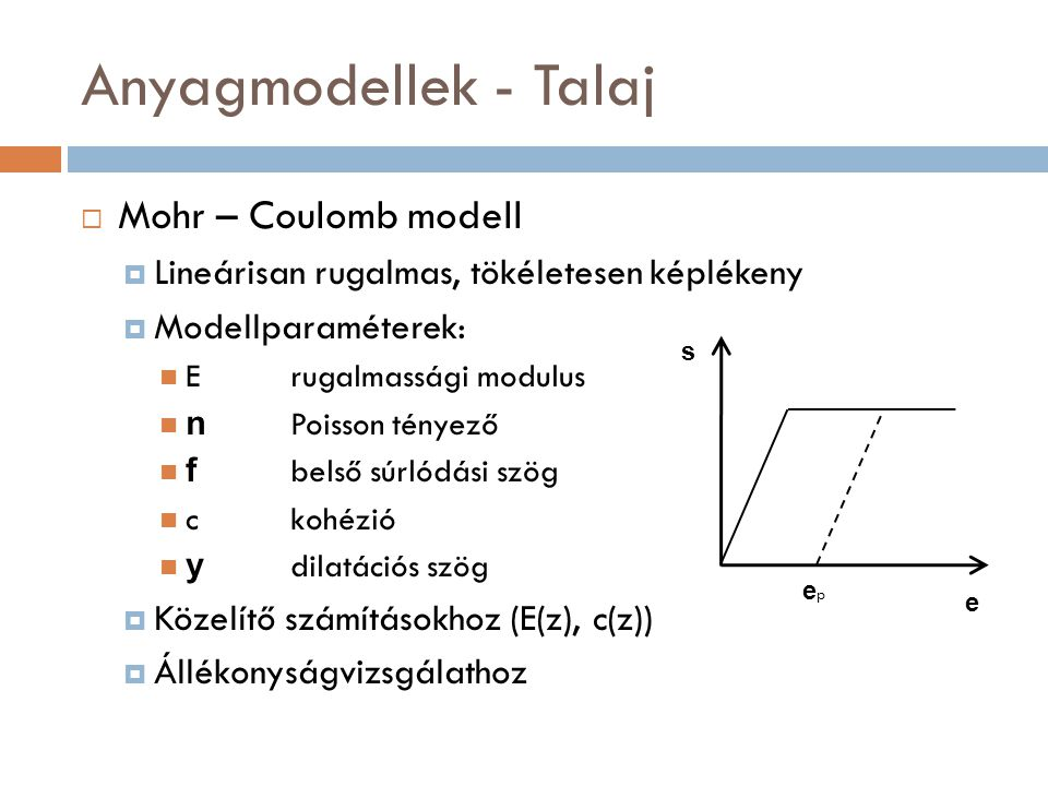 Anyagmodellek - Talaj Mohr – Coulomb modell