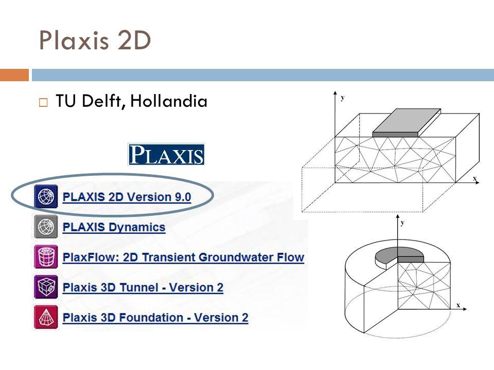 Plaxis 2D TU Delft, Hollandia
