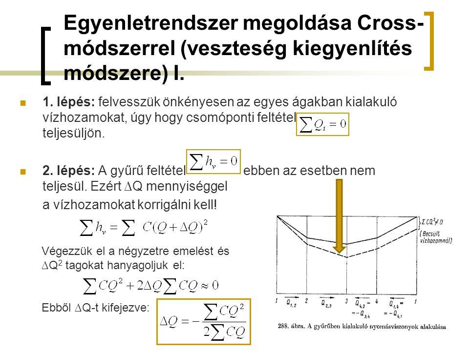Egyenletrendszer megoldása Cross-módszerrel (veszteség kiegyenlítés módszere) I.
