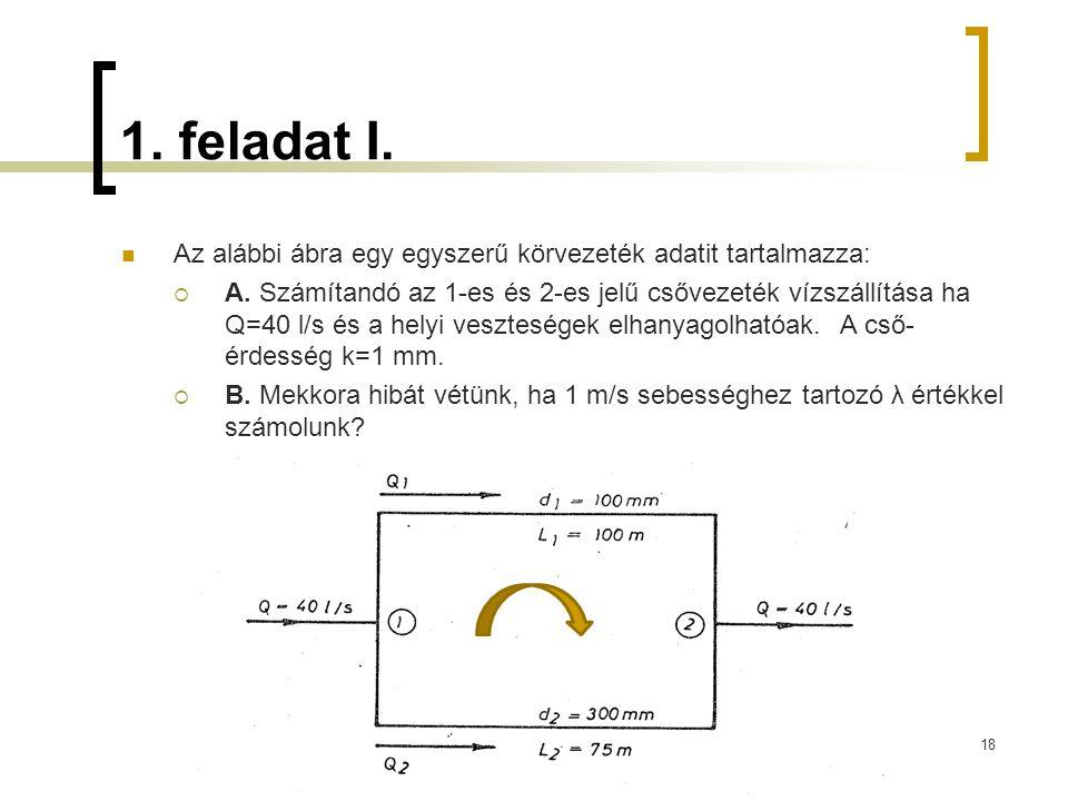1. feladat I. Az alábbi ábra egy egyszerű körvezeték adatit tartalmazza:
