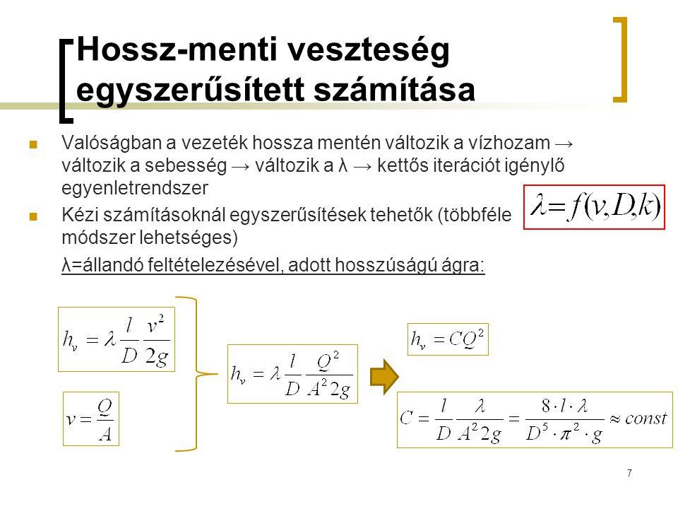 Hossz-menti veszteség egyszerűsített számítása