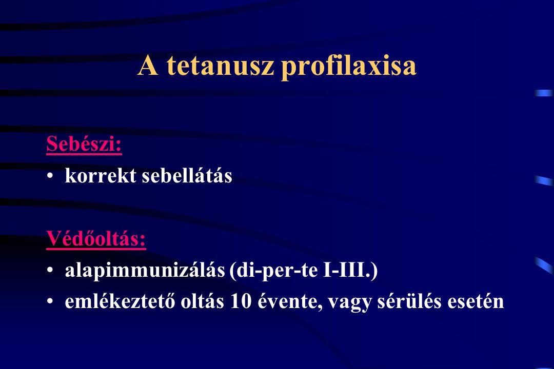 A tetanusz profilaxisa