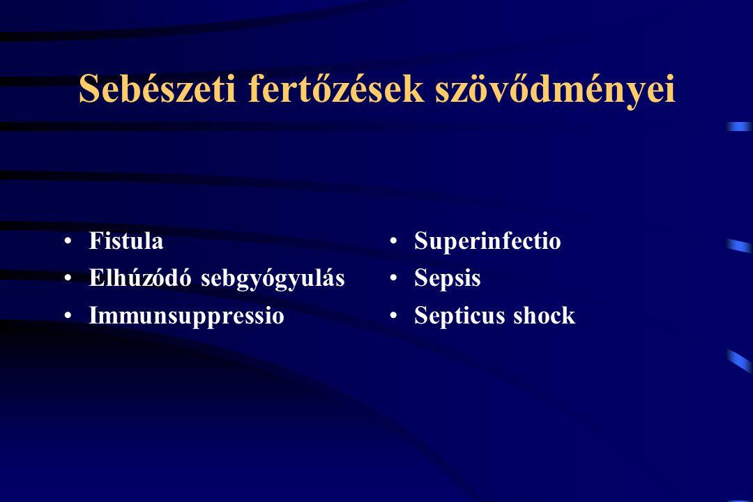 Sebészeti fertőzések szövődményei