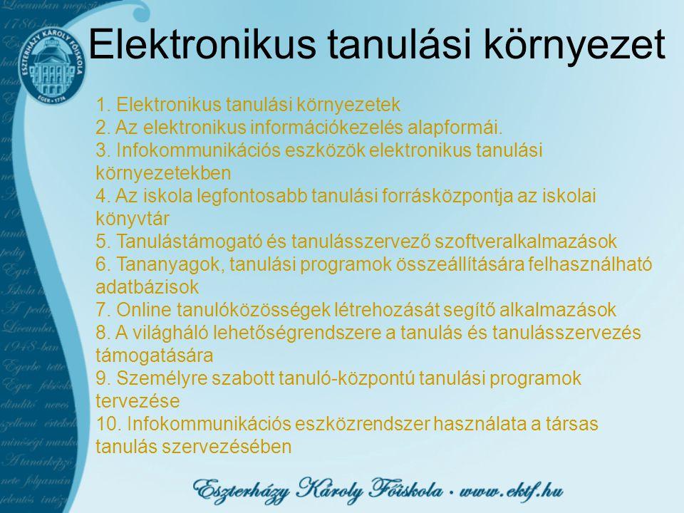 Elektronikus tanulási környezet