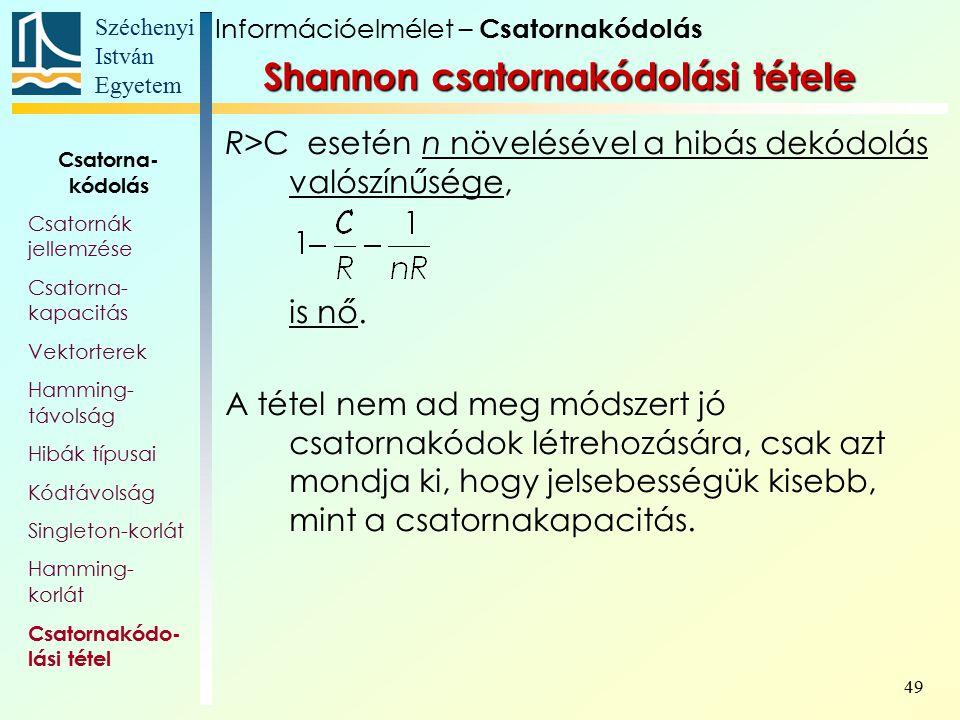 Shannon csatornakódolási tétele