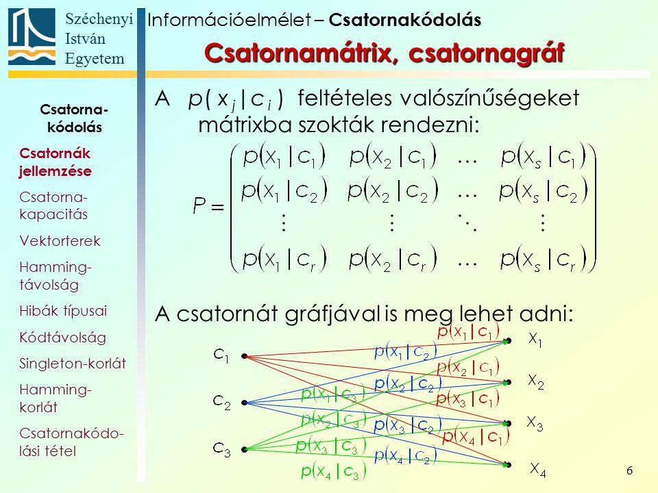 Csatornamátrix, csatornagráf