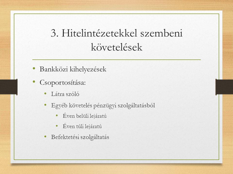 3. Hitelintézetekkel szembeni követelések
