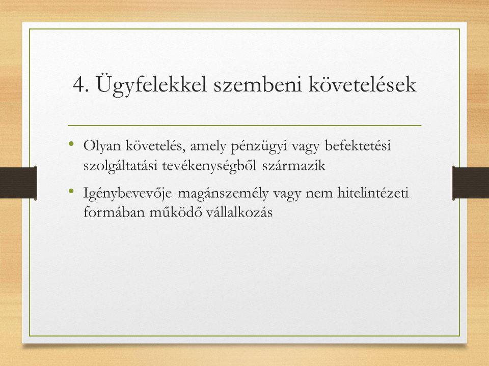 4. Ügyfelekkel szembeni követelések