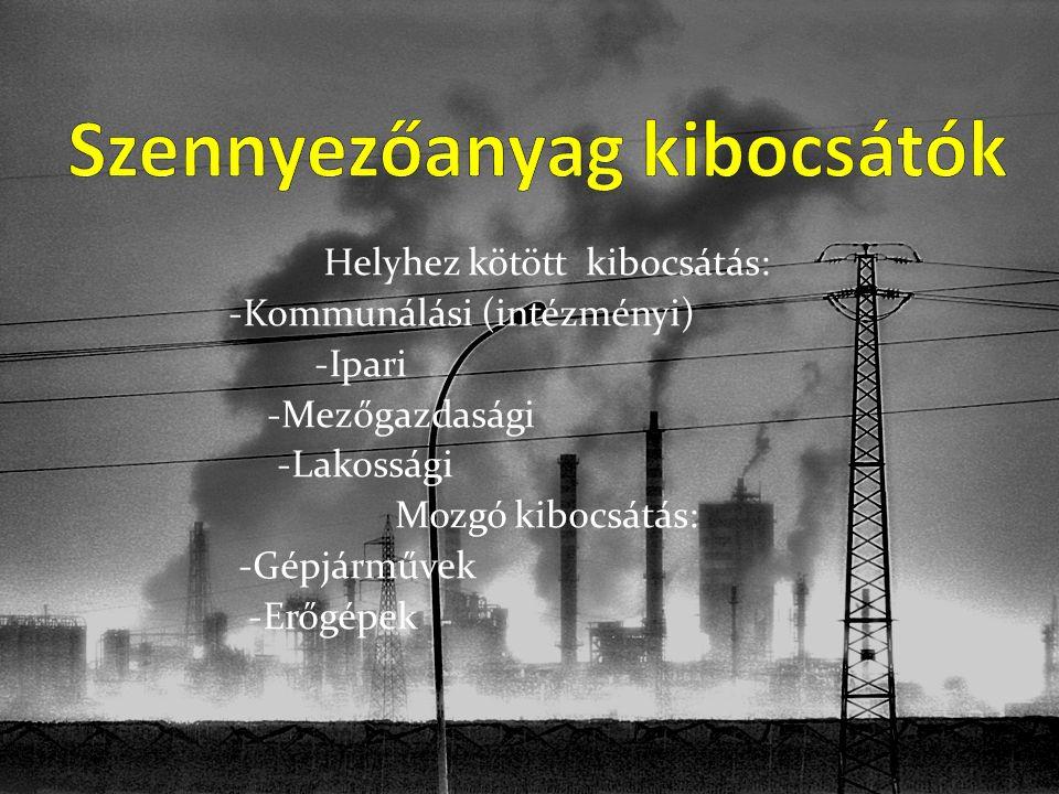 Szennyezőanyag kibocsátók