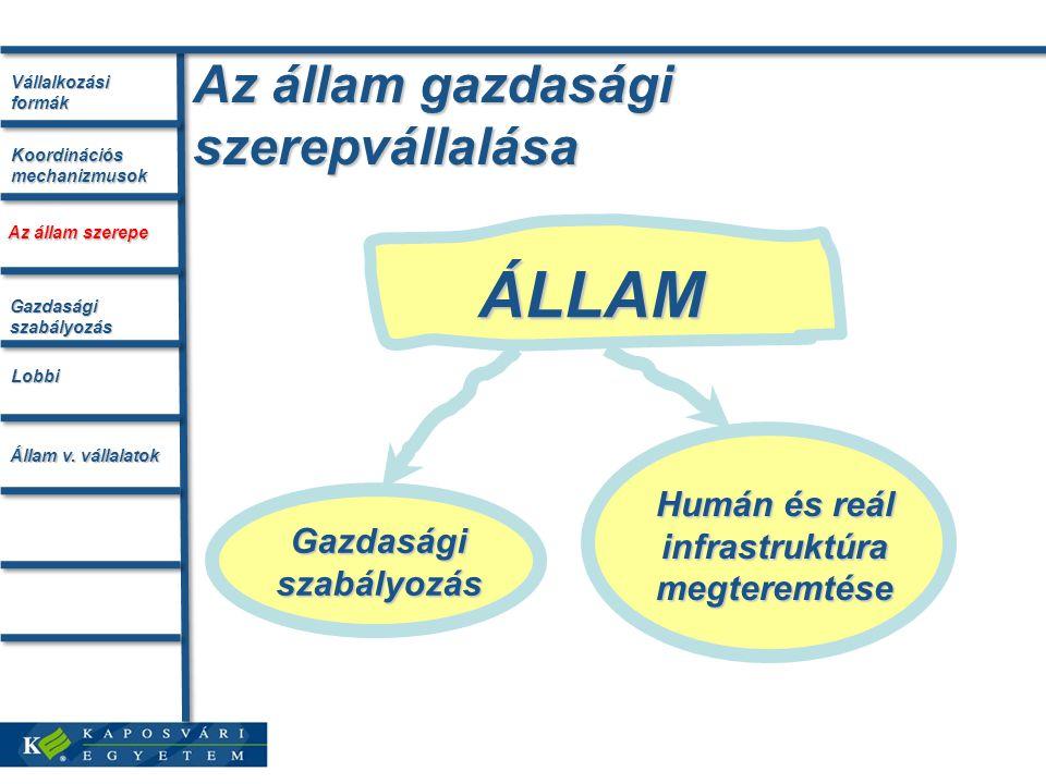 Gazdasági szabályozás Humán és reál infrastruktúra megteremtése