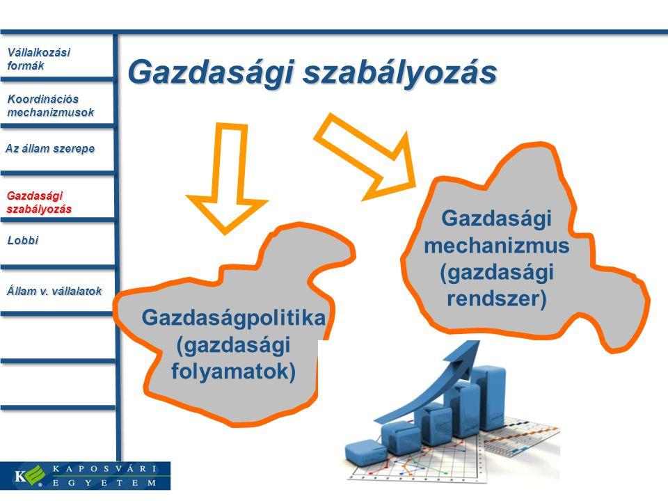 Gazdasági szabályozás