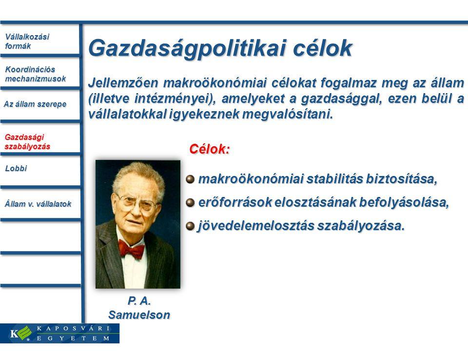 Gazdaságpolitikai célok