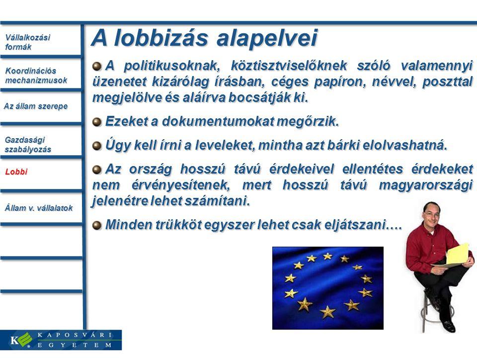A lobbizás alapelvei Vállalkozási formák. Az állam szerepe. Koordinációs mechanizmusok. Gazdasági szabályozás.