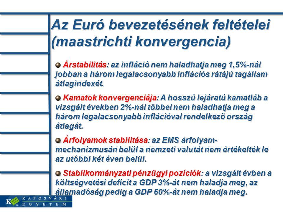 Az Euró bevezetésének feltételei (maastrichti konvergencia)