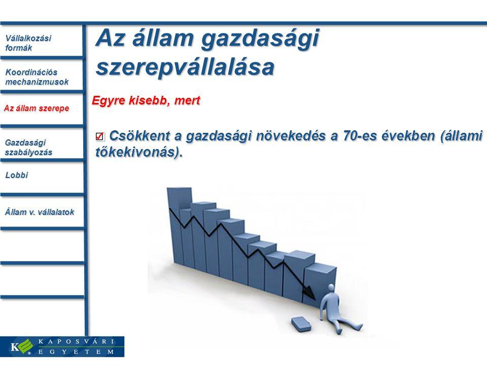 Az állam gazdasági szerepvállalása