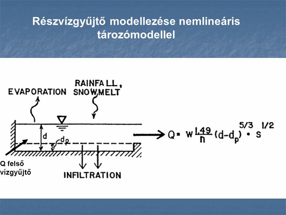 Részvízgyűjtő modellezése nemlineáris tározómodellel