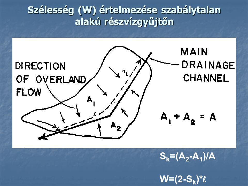 Szélesség (W) értelmezése szabálytalan alakú részvízgyűjtőn