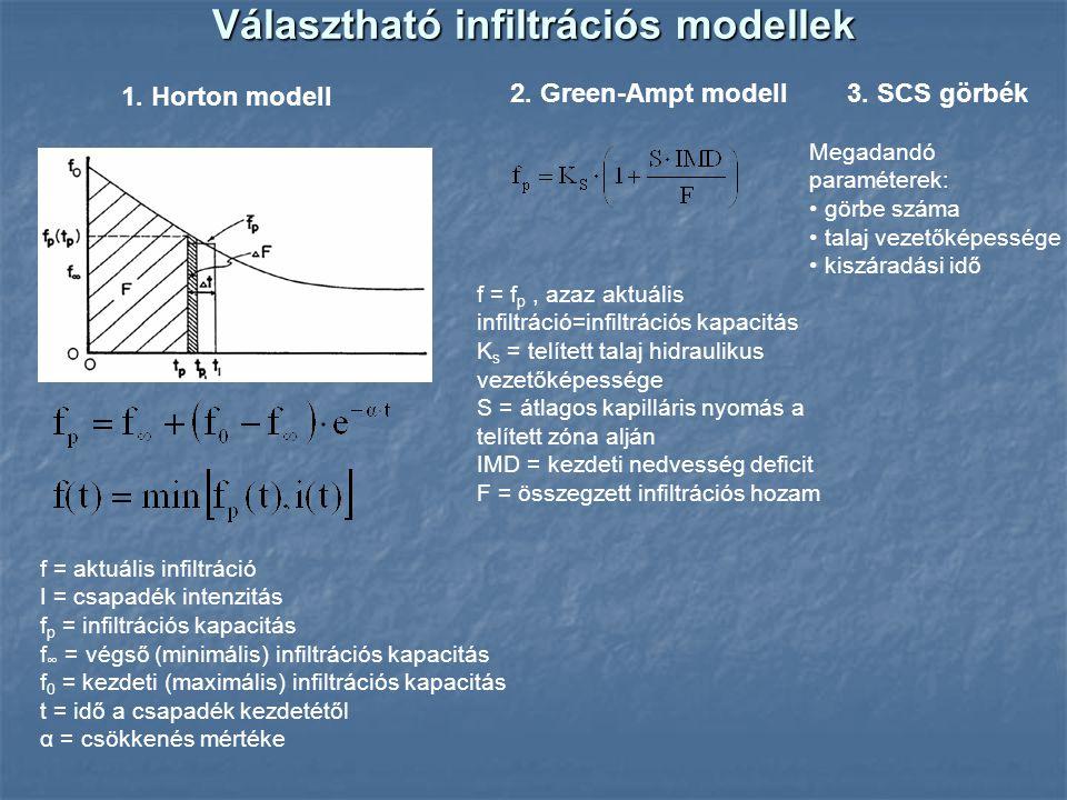 Választható infiltrációs modellek