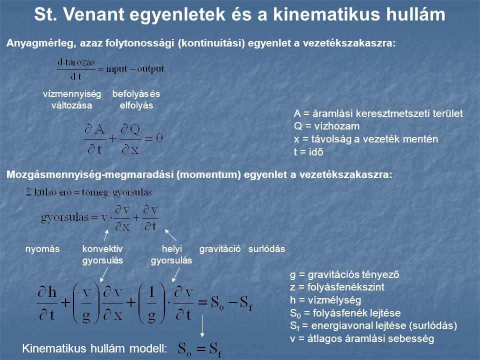 St. Venant egyenletek és a kinematikus hullám