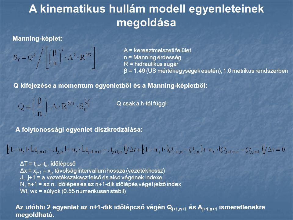 A kinematikus hullám modell egyenleteinek megoldása