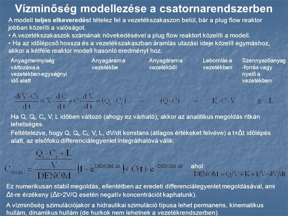 Vízminőség modellezése a csatornarendszerben