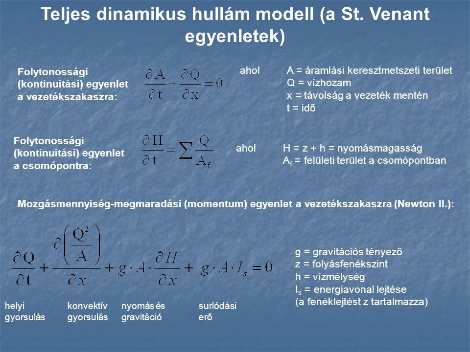 Teljes dinamikus hullám modell (a St. Venant egyenletek)