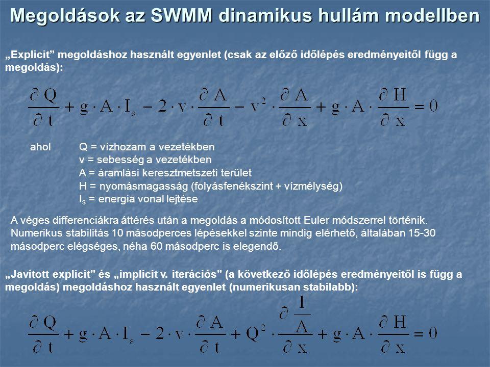 Megoldások az SWMM dinamikus hullám modellben