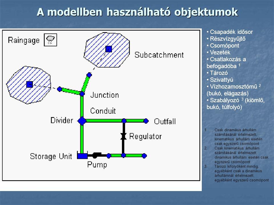 A modellben használható objektumok