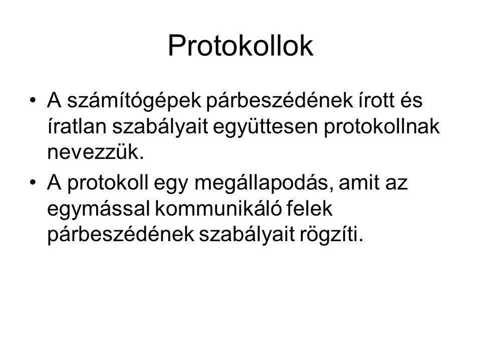 Protokollok A számítógépek párbeszédének írott és íratlan szabályait együttesen protokollnak nevezzük.
