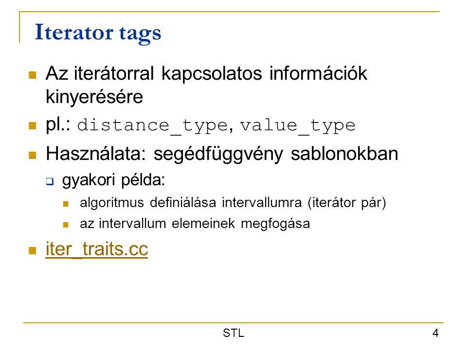 Iterator tags Az iterátorral kapcsolatos információk kinyerésére