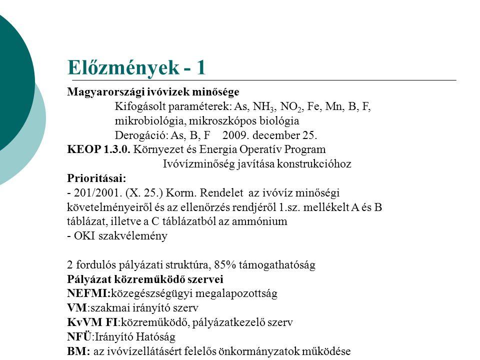 Előzmények - 1 Magyarországi ivóvizek minősége
