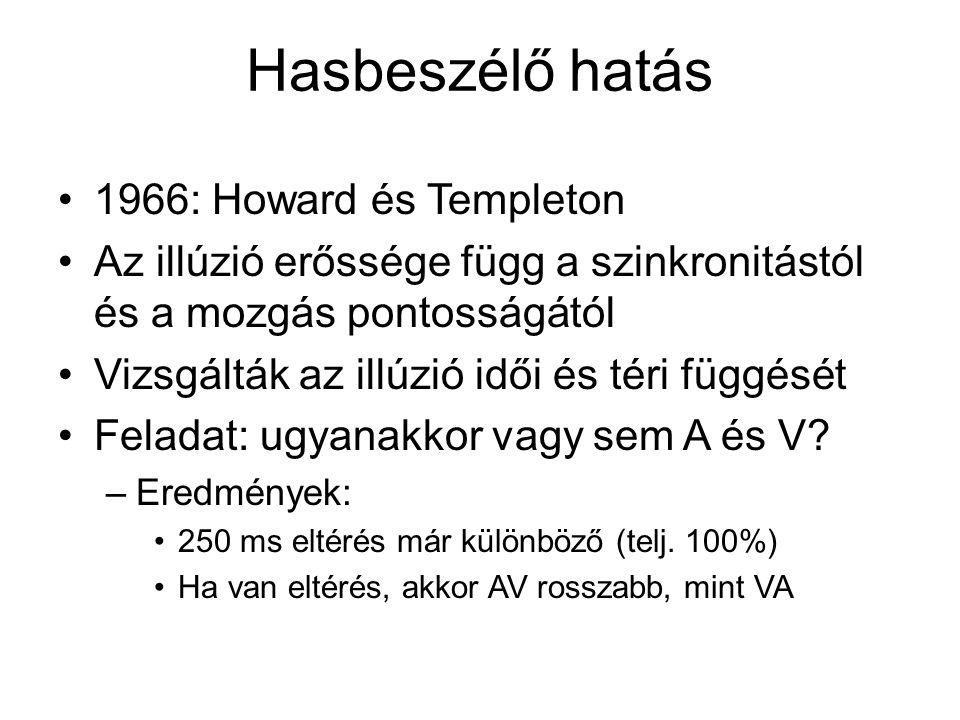 Hasbeszélő hatás 1966: Howard és Templeton