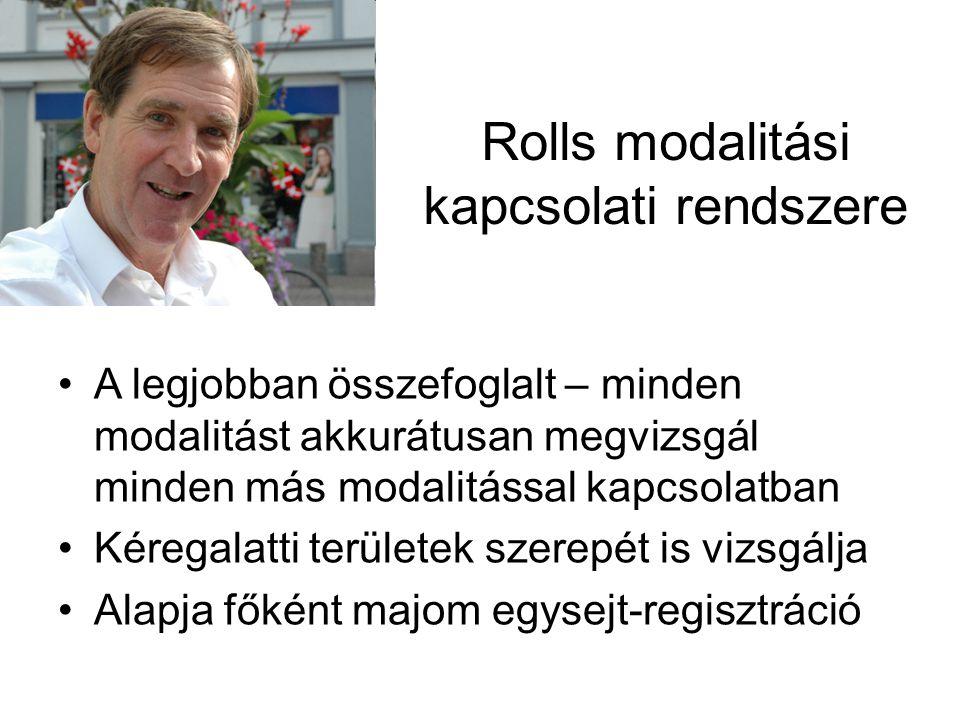 Rolls modalitási kapcsolati rendszere
