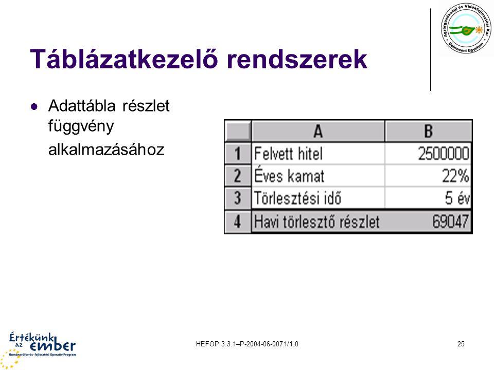 Táblázatkezelő rendszerek