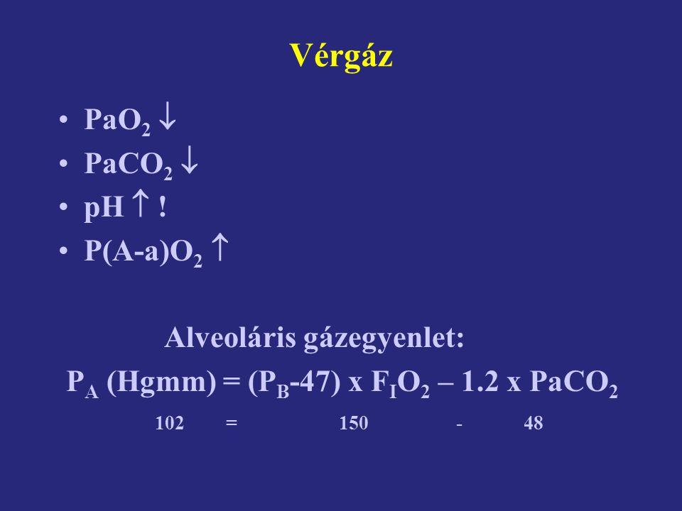 Vérgáz PaO2  PaCO2  pH  ! P(A-a)O2  Alveoláris gázegyenlet: