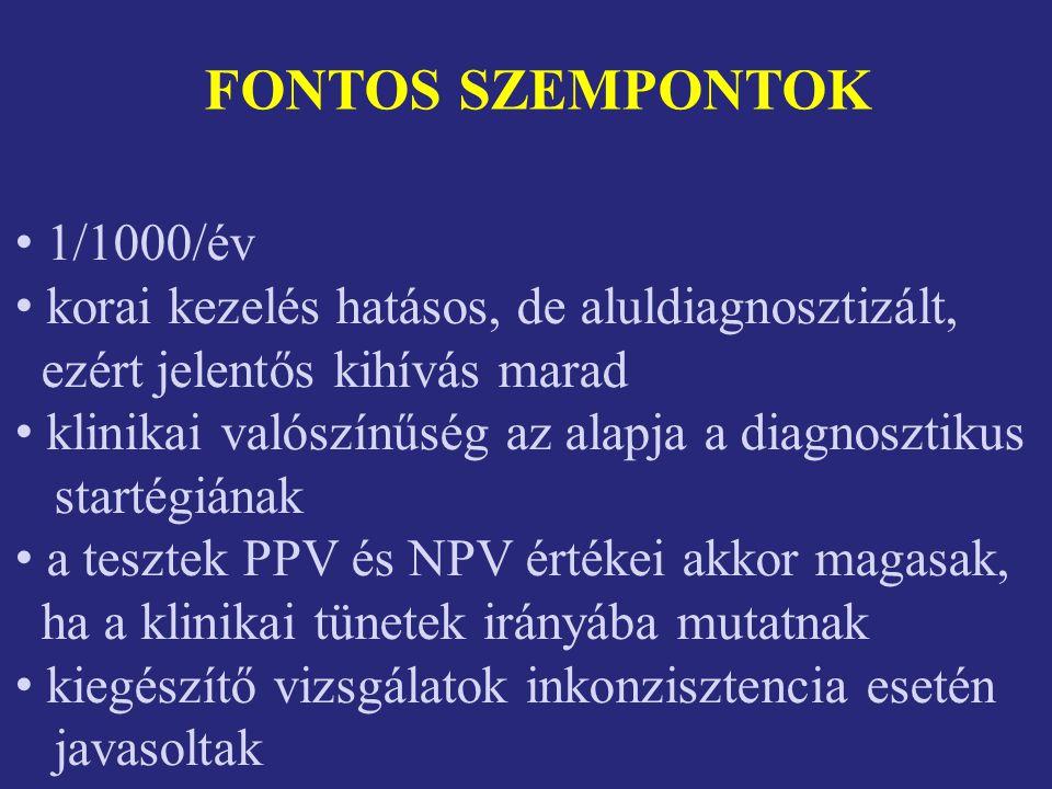 FONTOS SZEMPONTOK 1/1000/év