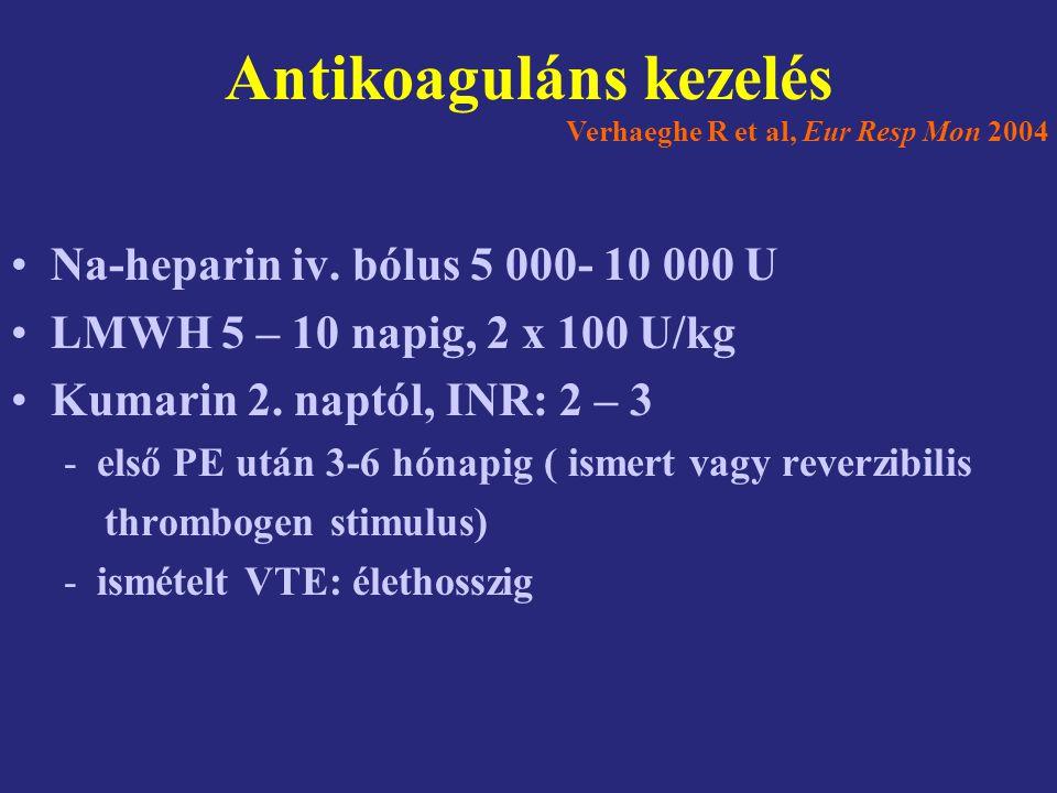 Antikoaguláns kezelés
