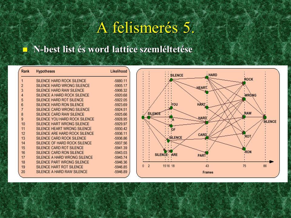 A felismerés 5. N-best list és word lattice szemléltetése