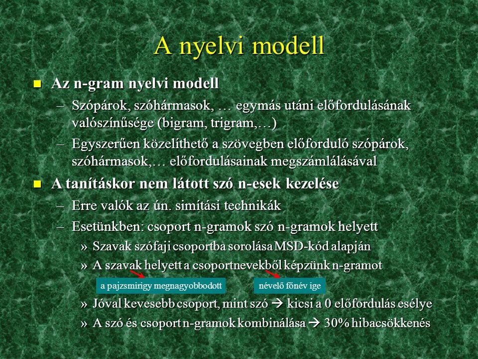 A nyelvi modell Az n-gram nyelvi modell