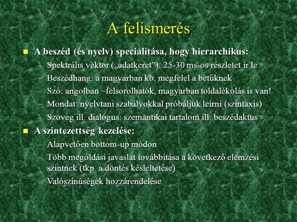 A felismerés A beszéd (és nyelv) specialitása, hogy hierarchikus: