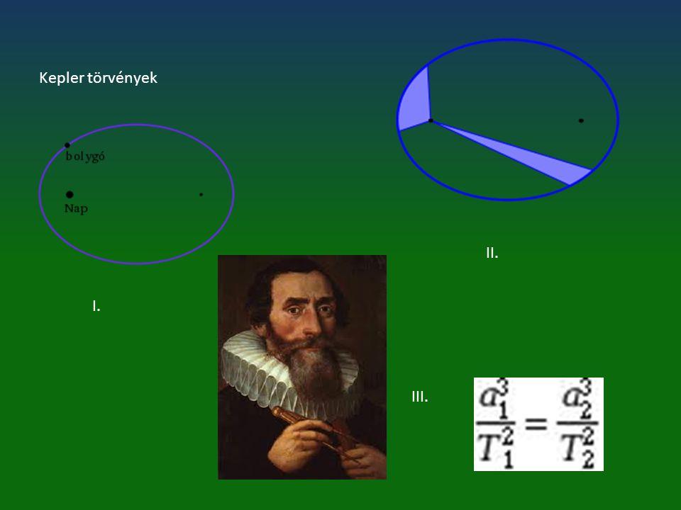 Kepler törvények II. I. III.