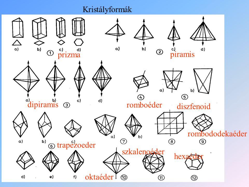 Kristályformák prizma. piramis. dipiramis. romboéder. diszfenoid. rombododekaéder. trapezoeder.