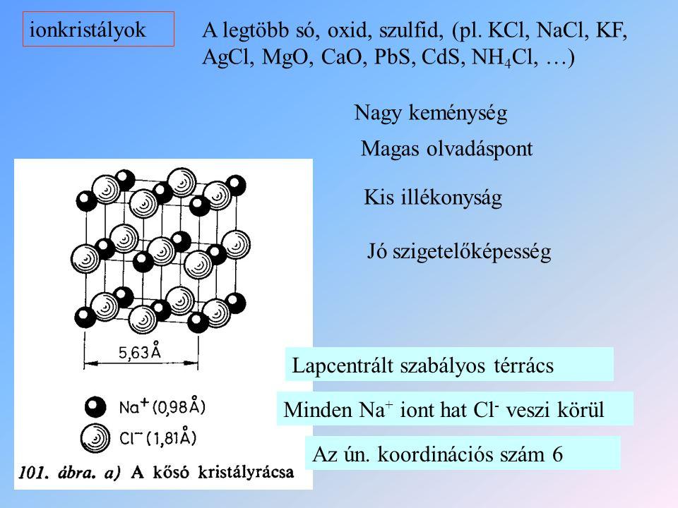 ionkristályok A legtöbb só, oxid, szulfid, (pl. KCl, NaCl, KF, AgCl, MgO, CaO, PbS, CdS, NH4Cl, …) Nagy keménység.