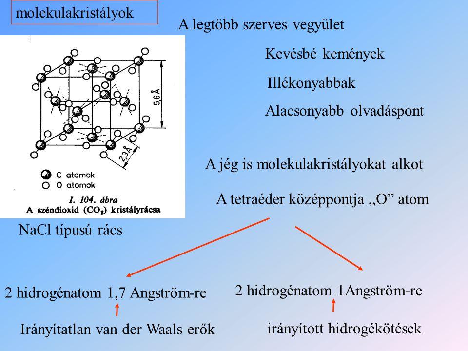 molekulakristályok A legtöbb szerves vegyület. Kevésbé kemények. Illékonyabbak. Alacsonyabb olvadáspont.