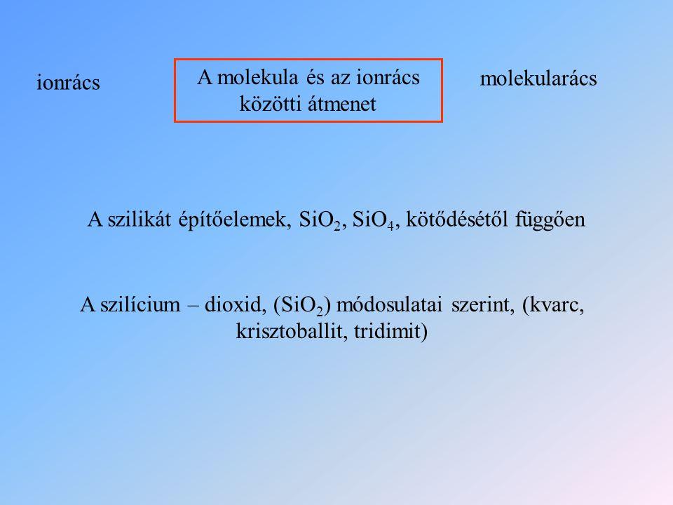 A molekula és az ionrács közötti átmenet molekularács ionrács
