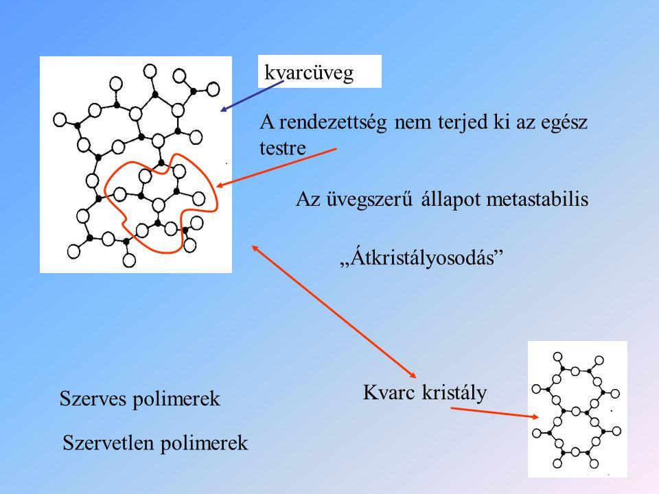 """kvarcüveg A rendezettség nem terjed ki az egész testre. Az üvegszerű állapot metastabilis. """"Átkristályosodás"""