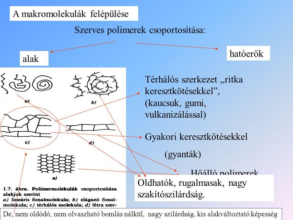 A makromolekulák felépülése